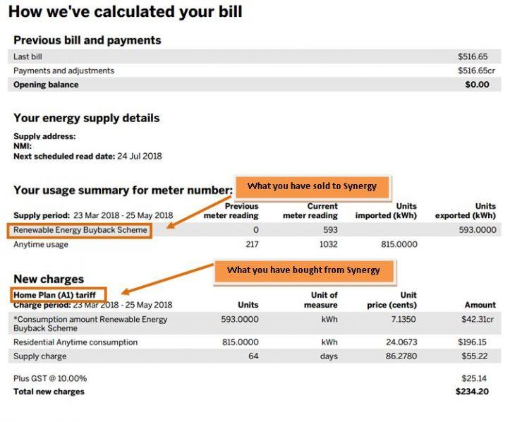 Understanding My Energy Bill Synergy Bill Explained
